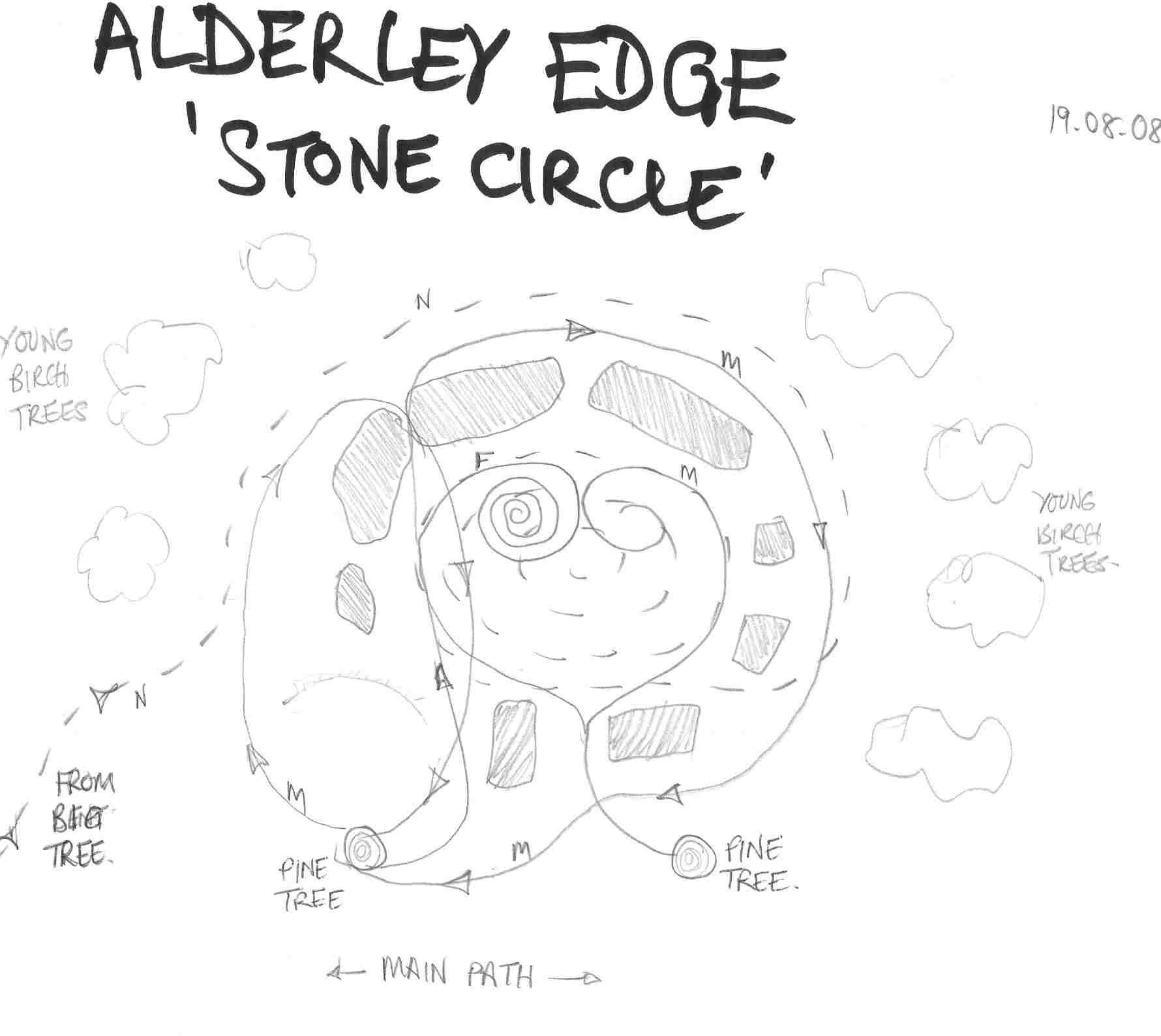 Alderley Edge folly circle